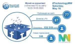 #TechnologyMW